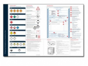 Shipping Dangerous Goods by Sea Poster